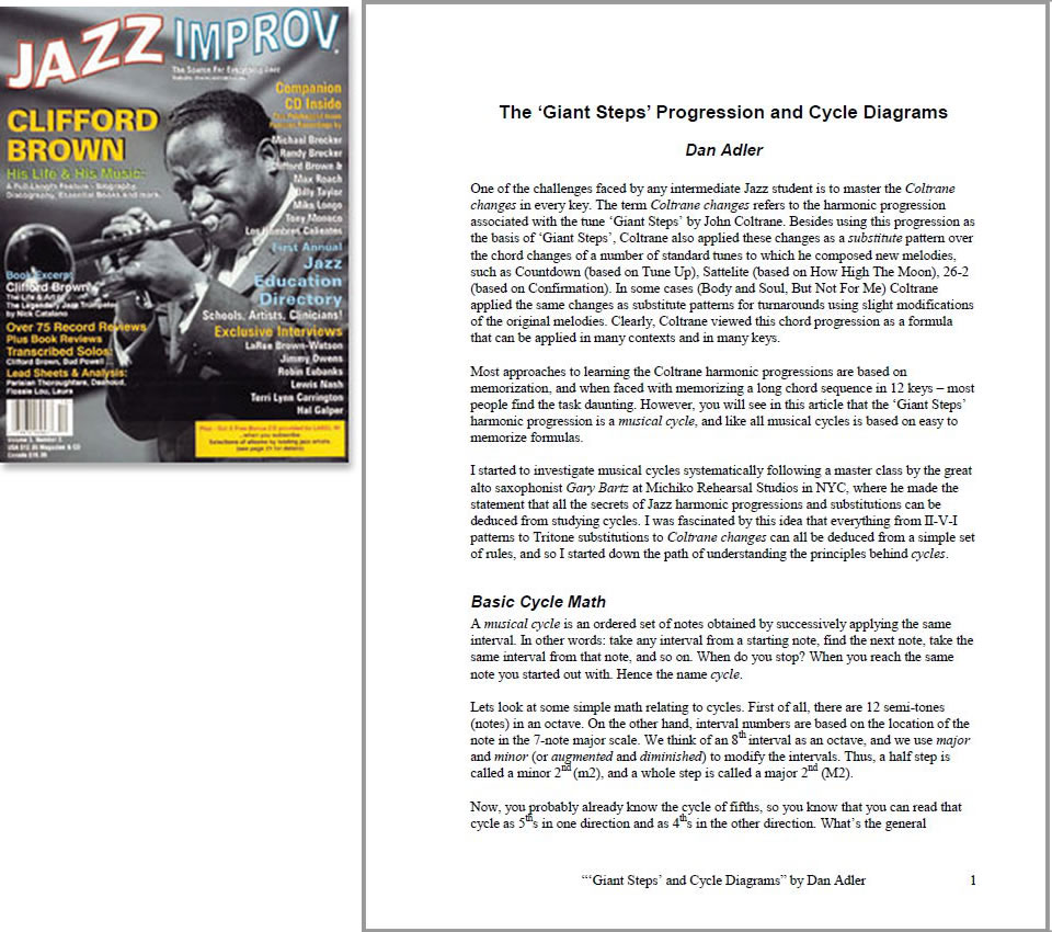 Jazz Music Articles - Dan Adler
